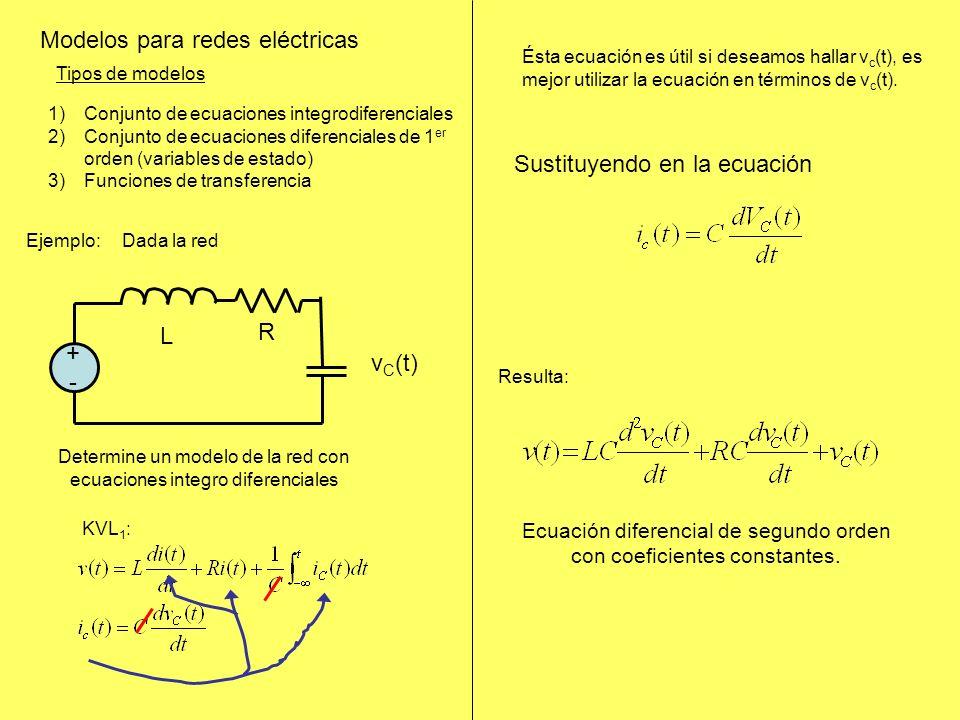 Modelos para redes eléctricas