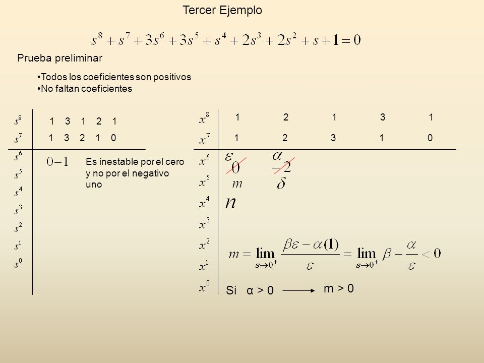 Tercer Ejemplo m > 0 Si α > 0 Prueba preliminar