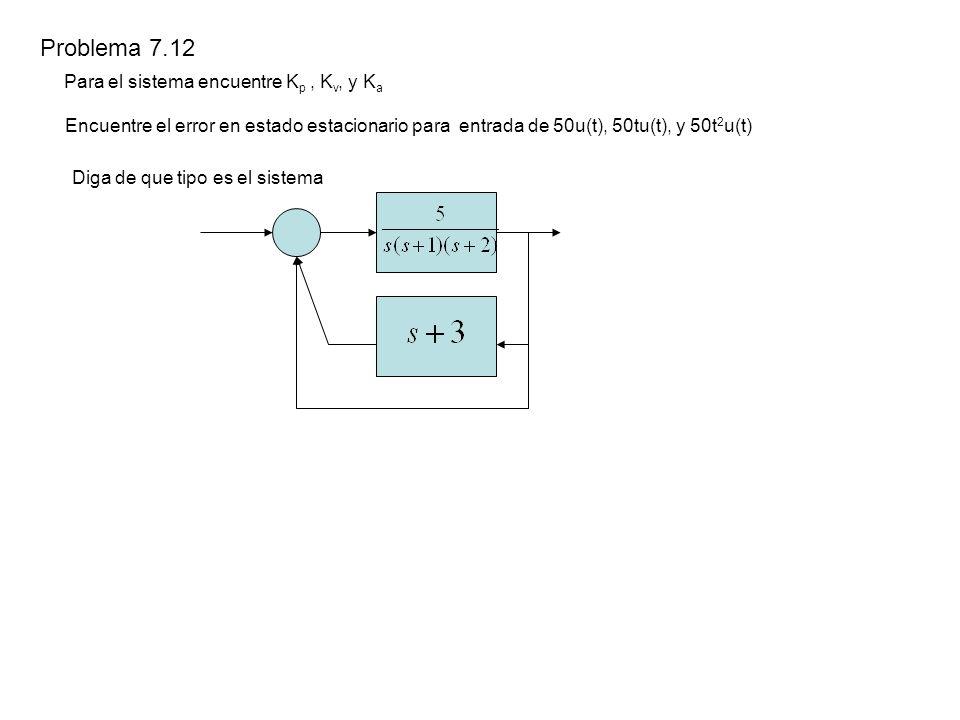 Problema 7.12 Para el sistema encuentre Kp , Kv, y Ka