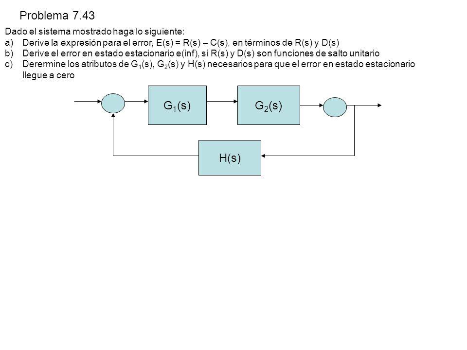 Problema 7.43 G1(s) G2(s) H(s)