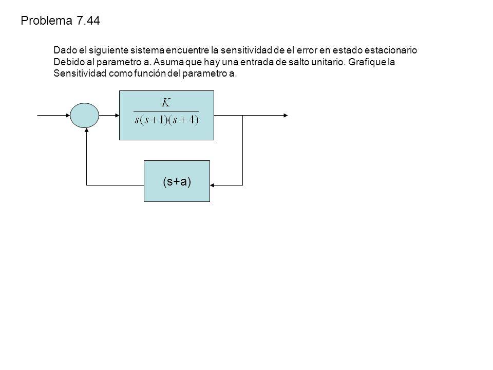 Problema 7.44 Dado el siguiente sistema encuentre la sensitividad de el error en estado estacionario.