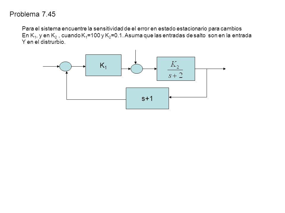 Problema 7.45 Para el sistema encuentre la sensitividad de el error en estado estacionario para cambios.
