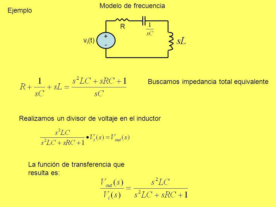 Modelo de frecuencia Ejemplo. + - R. vi(t) Buscamos impedancia total equivalente. Realizamos un divisor de voltaje en el inductor.