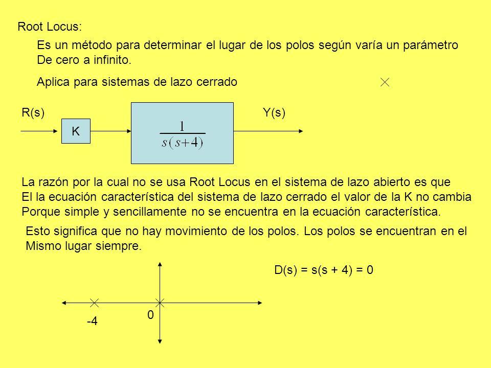 Root Locus: Es un método para determinar el lugar de los polos según varía un parámetro. De cero a infinito.