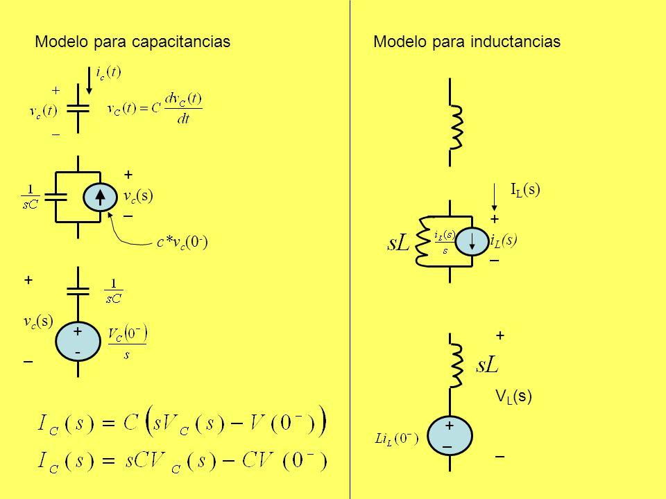 Modelo para capacitancias