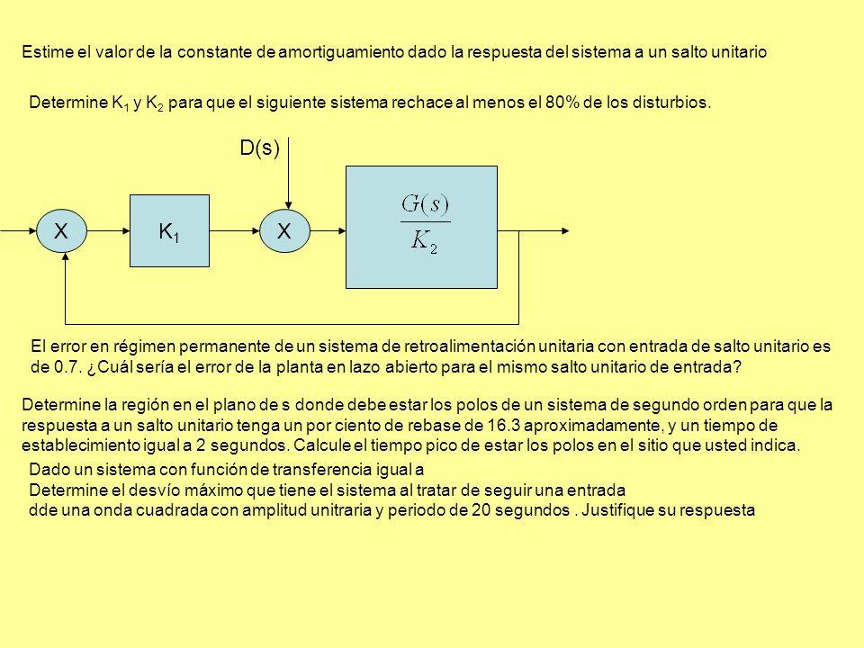 Estime el valor de la constante de amortiguamiento dado la respuesta del sistema a un salto unitario