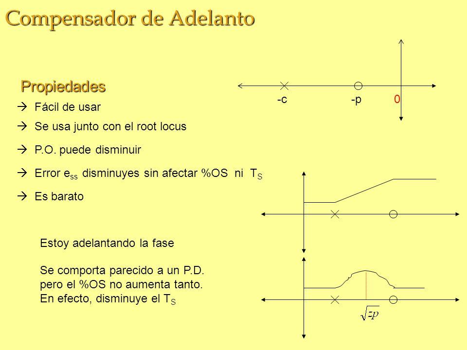 Compensador de Adelanto