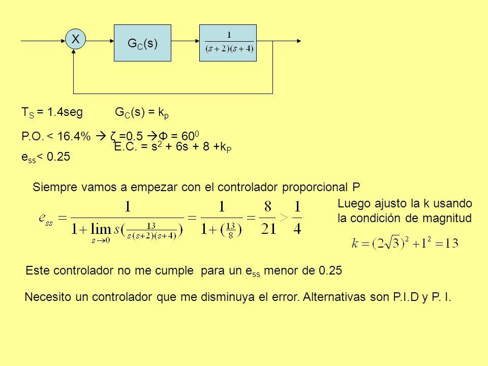 GC(s) X. TS = 1.4seg. GC(s) = kp. P.O. < 16.4%  ζ =0.5 Ф = 600. E.C. = s2 + 6s + 8 +kP. ess< 0.25.