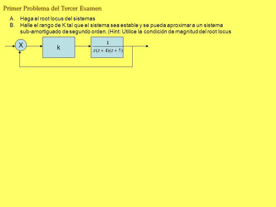 k X Primer Problema del Tercer Examen Haga el root locus del sistemas