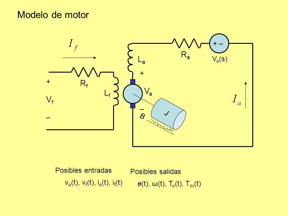 Modelo de motor Ra La Va Rf Vf Lf + – Va(s) + + – – J B
