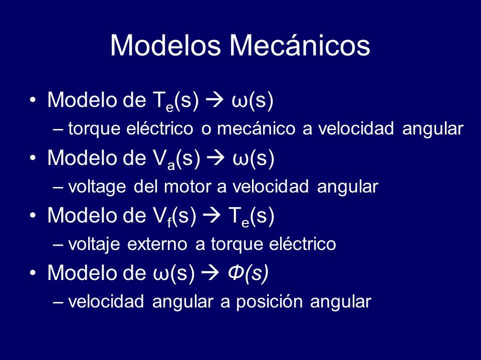 Modelos Mecánicos Modelo de Te(s)  ω(s) Modelo de Va(s)  ω(s)