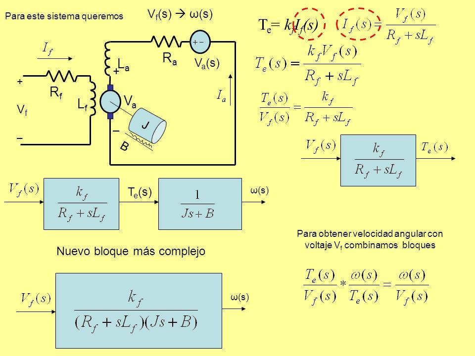 Para obtener velocidad angular con voltaje Vf combinamos bloques