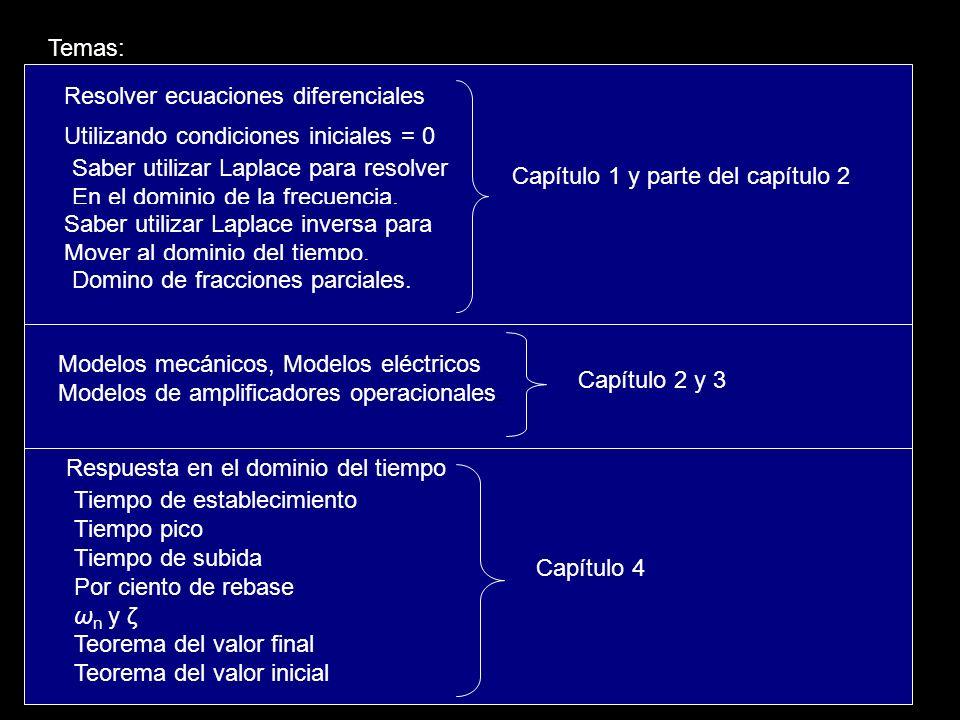 Resolver ecuaciones diferenciales