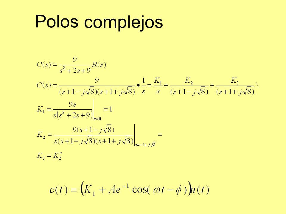 Polos puramente complejos