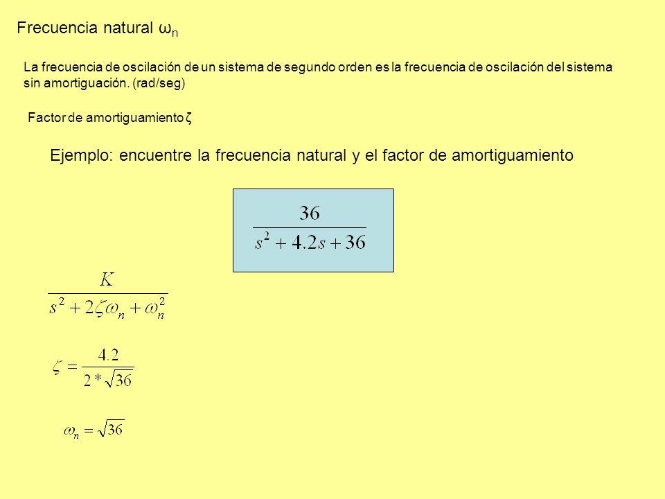 Frecuencia natural ωn La frecuencia de oscilación de un sistema de segundo orden es la frecuencia de oscilación del sistema.