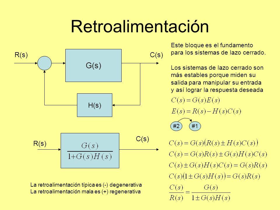 Retroalimentación G(s) H(s) R(s) C(s) R(s) C(s)