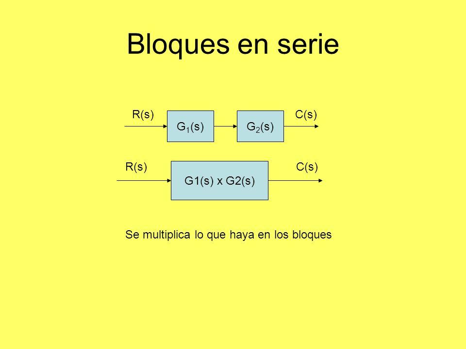 Bloques en serie G1(s) G2(s) R(s) C(s) G1(s) x G2(s) R(s) C(s)