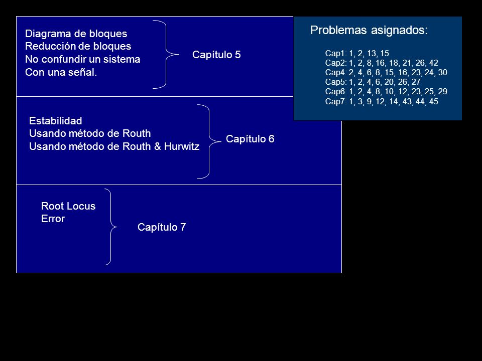 Problemas asignados: Diagrama de bloques Reducción de bloques