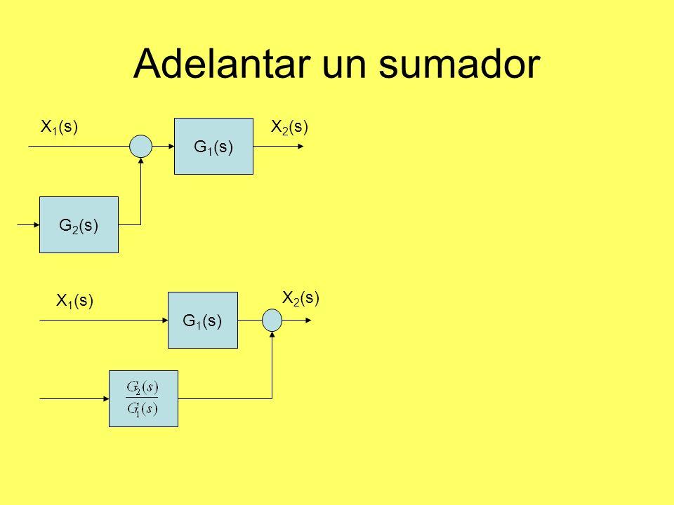Adelantar un sumador G1(s) G2(s) X2(s) X1(s) G1(s) X2(s) X1(s)