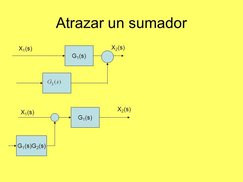 Atrazar un sumador X2(s) X1(s) G1(s) X2(s) X1(s) G1(s) G1(s)G2(s)