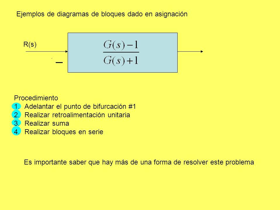 Ejemplos de diagramas de bloques dado en asignación