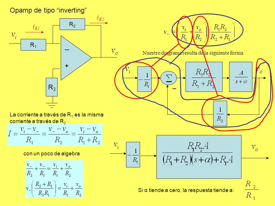 Opamp de tipo inverting iR2