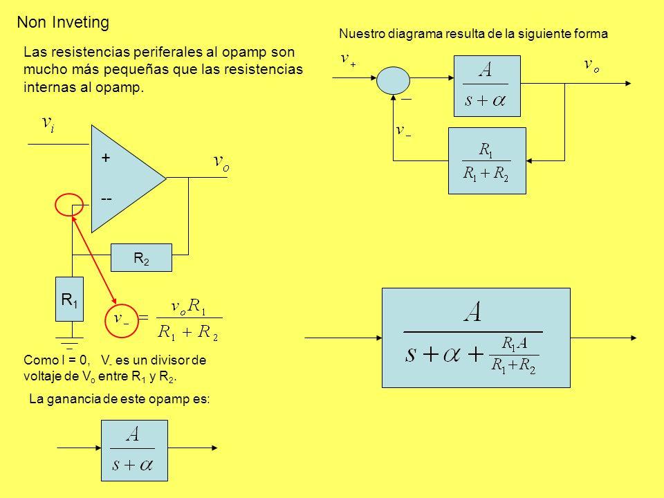 Non Inveting Nuestro diagrama resulta de la siguiente forma.