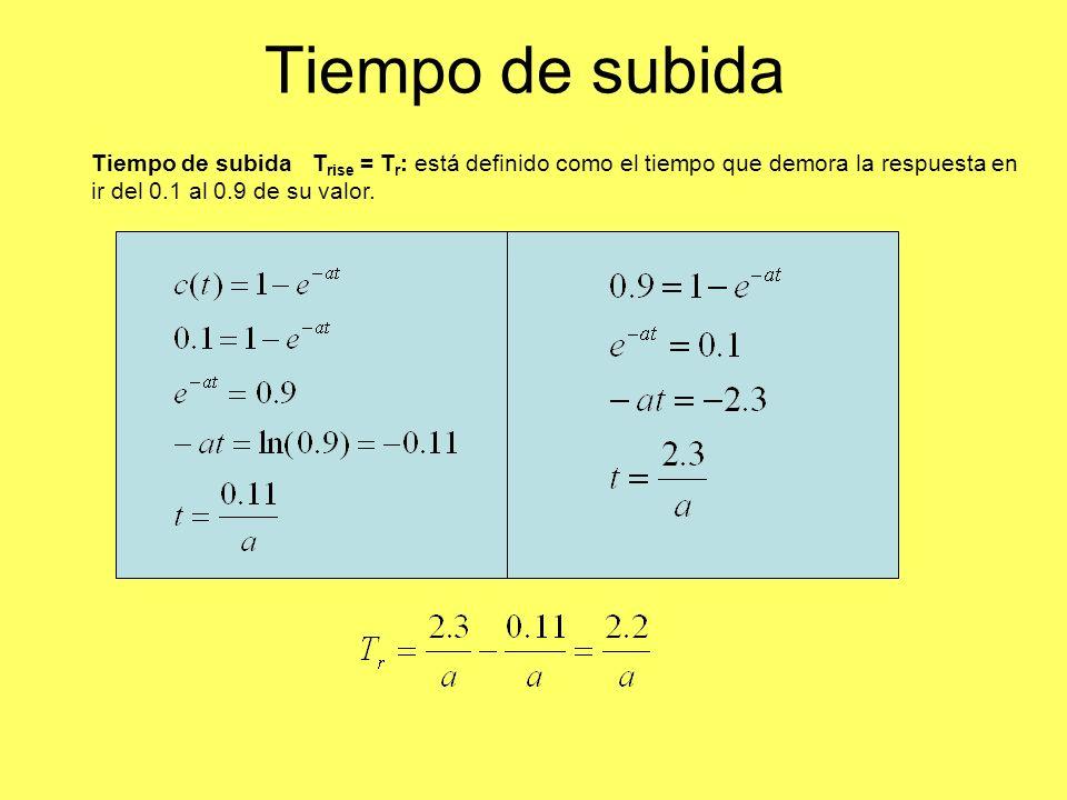 Tiempo de subida Tiempo de subida Trise = Tr: está definido como el tiempo que demora la respuesta en ir del 0.1 al 0.9 de su valor.