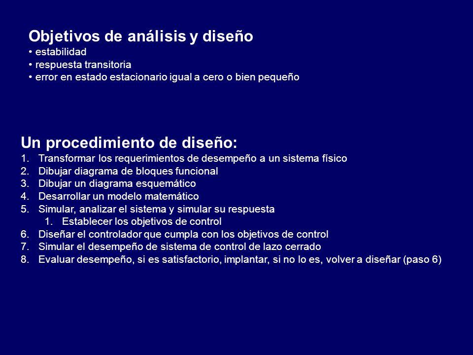 Objetivos de análisis y diseño