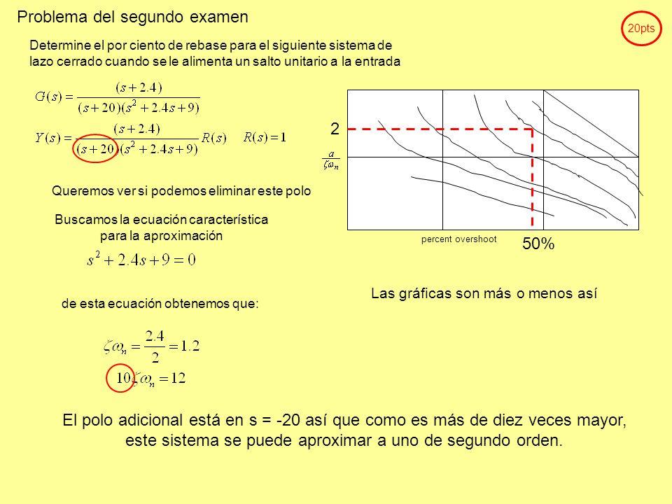 Problema del segundo examen