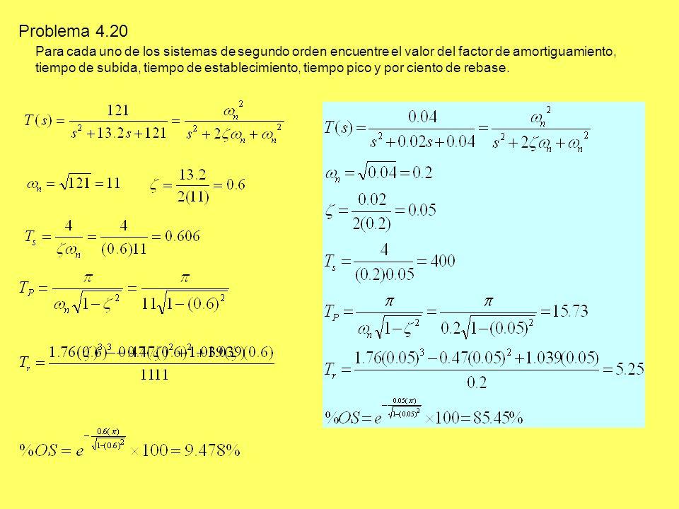 Problema 4.20
