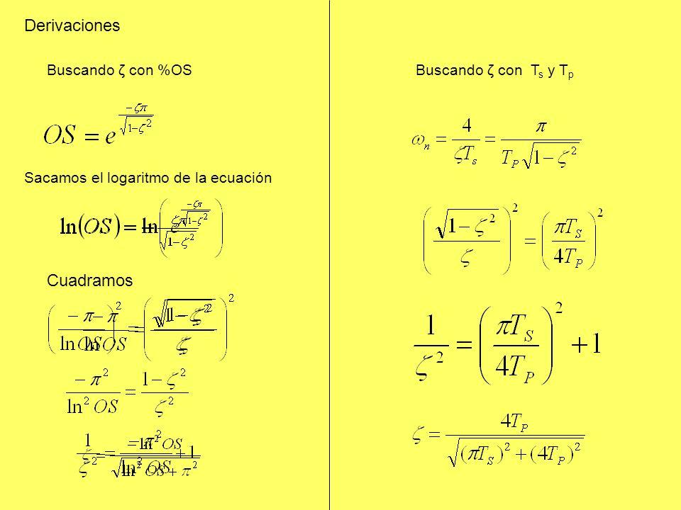 Derivaciones Cuadramos Buscando ζ con %OS Buscando ζ con Ts y Tp