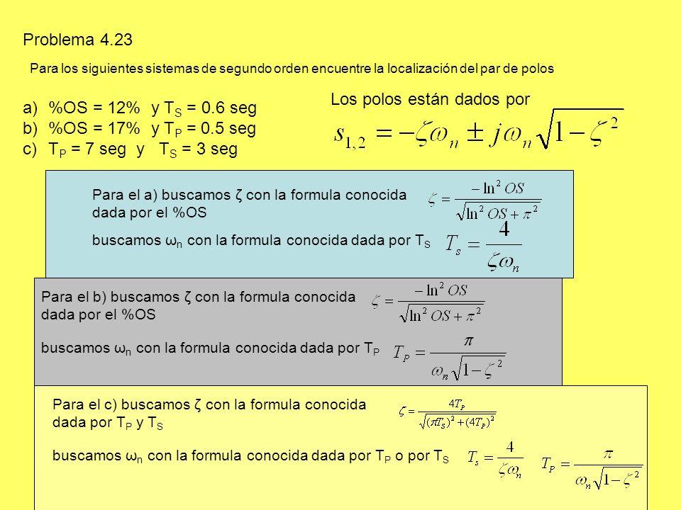 Los polos están dados por %OS = 12% y TS = 0.6 seg