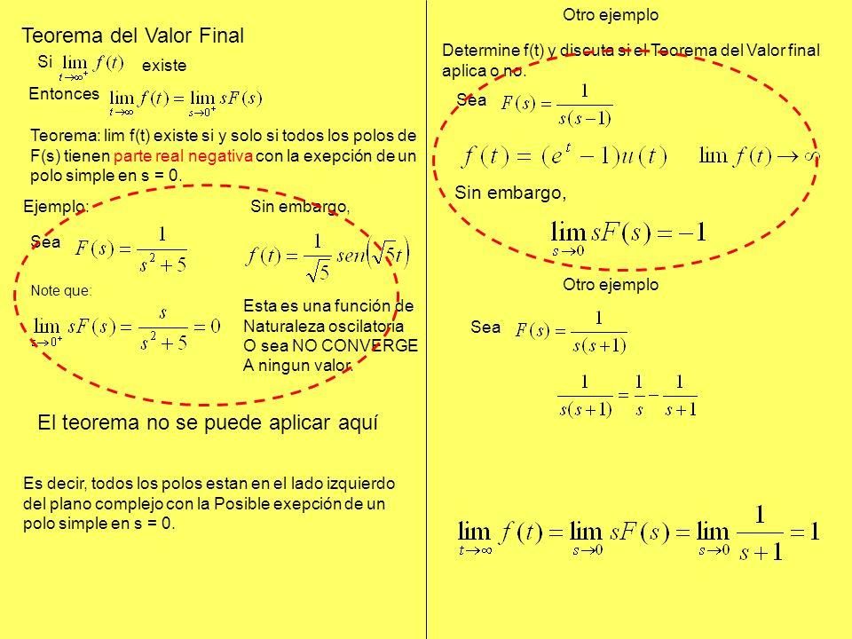 Teorema del Valor Final
