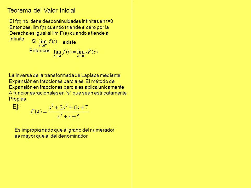 Teorema del Valor Inicial