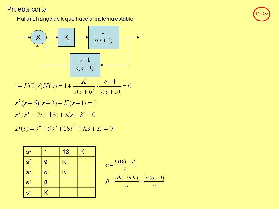 Prueba corta K X – s4 1 18 K s3 9 s2 α s1 β s0