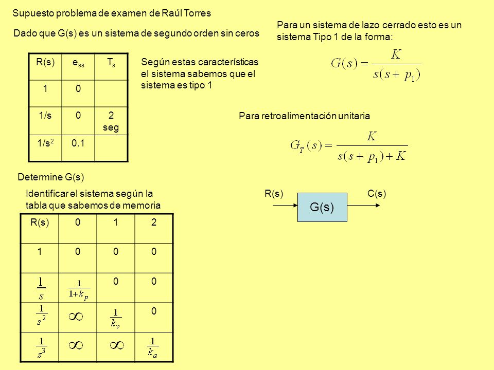 G(s) Supuesto problema de examen de Raúl Torres