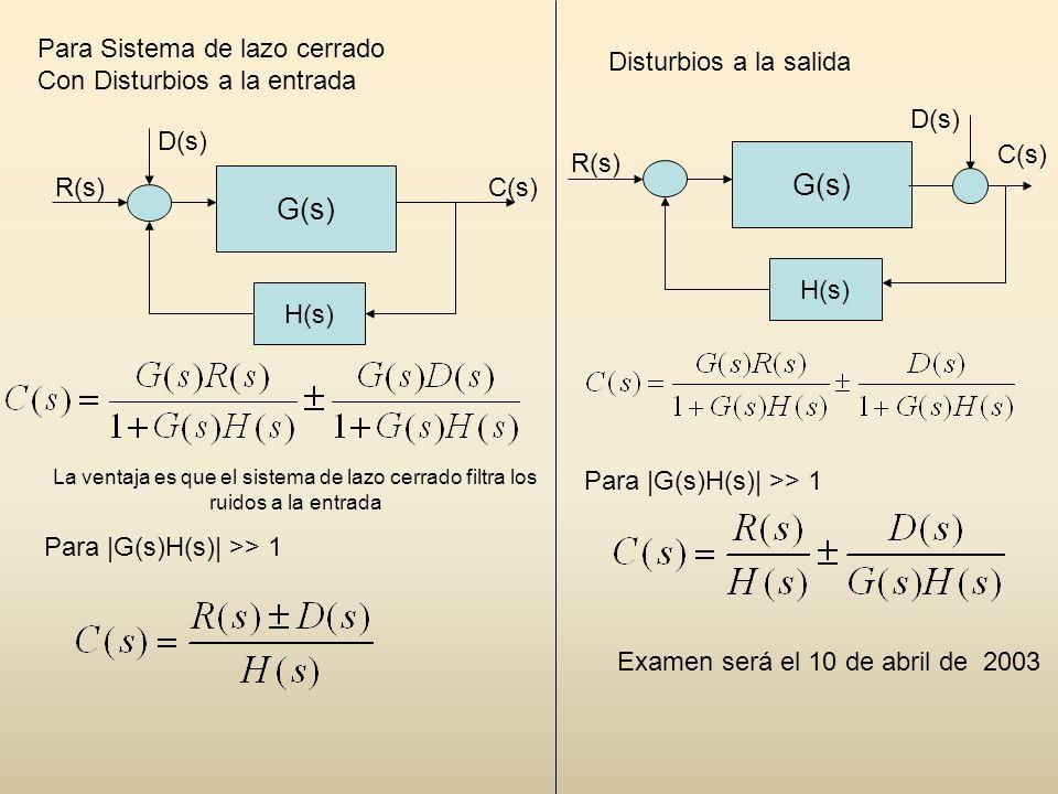 G(s) G(s) Para Sistema de lazo cerrado Con Disturbios a la entrada