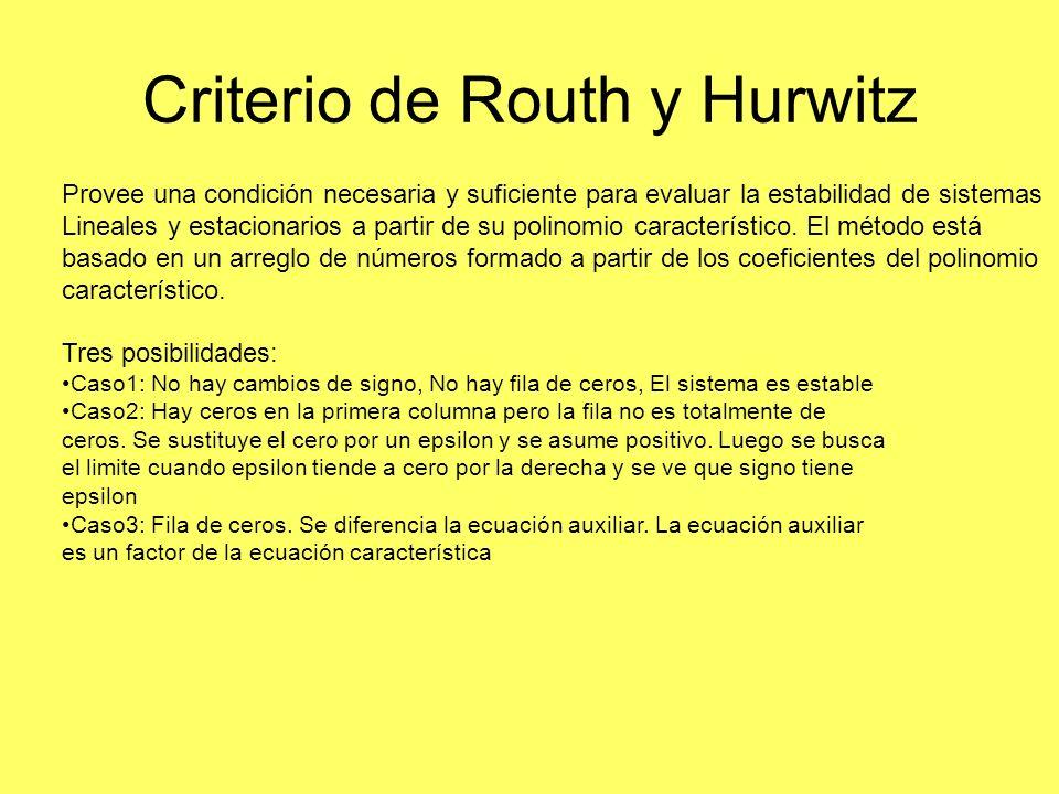 Criterio de Routh y Hurwitz