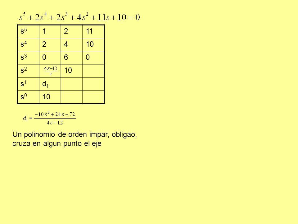 s5 1. 2. 11. s4. 4. 10. s3. 6. s2.