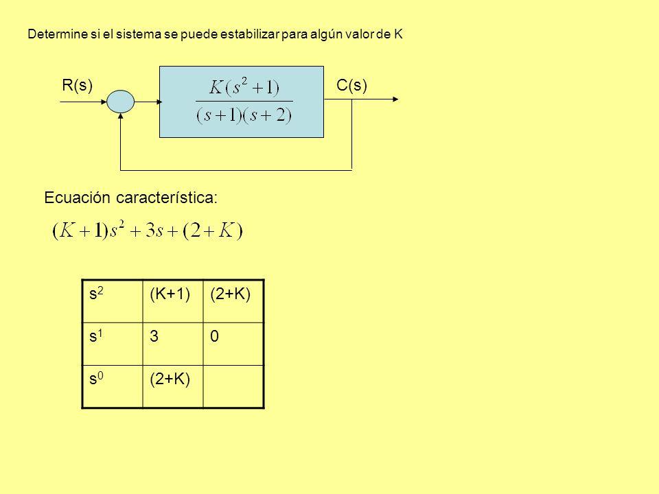 Ecuación característica: s2 (K+1) (2+K) s1 3 s0