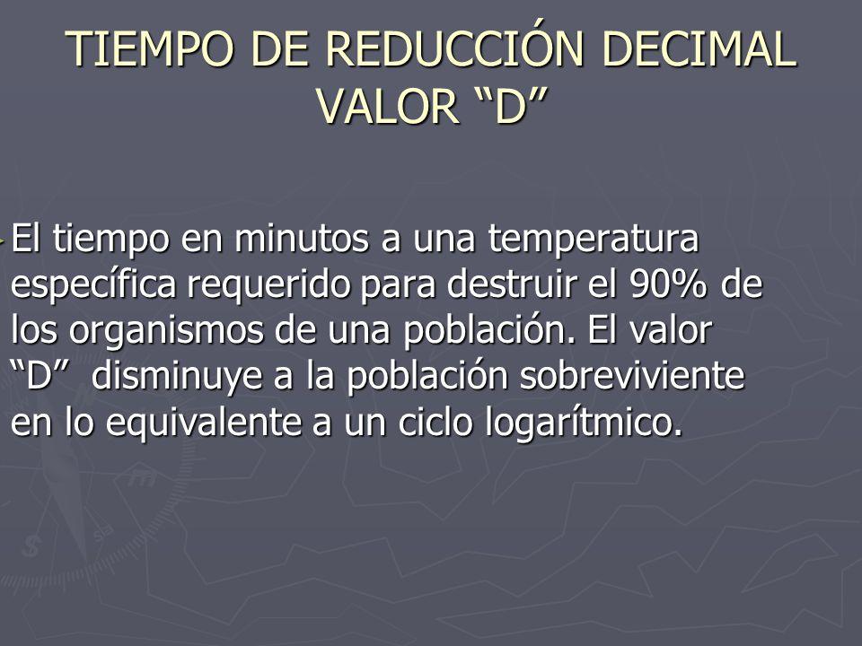 TIEMPO DE REDUCCIÓN DECIMAL VALOR D