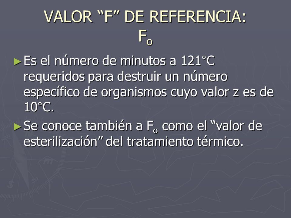 VALOR F DE REFERENCIA: Fo