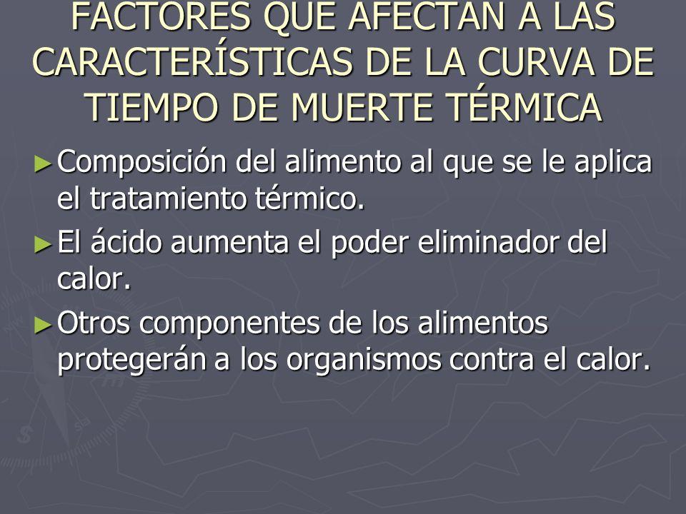 FACTORES QUE AFECTAN A LAS CARACTERÍSTICAS DE LA CURVA DE TIEMPO DE MUERTE TÉRMICA