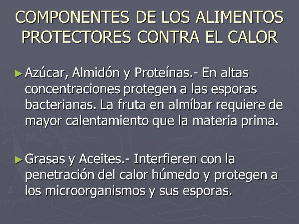 COMPONENTES DE LOS ALIMENTOS PROTECTORES CONTRA EL CALOR