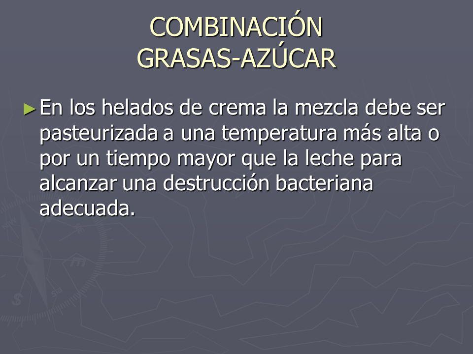 COMBINACIÓN GRASAS-AZÚCAR