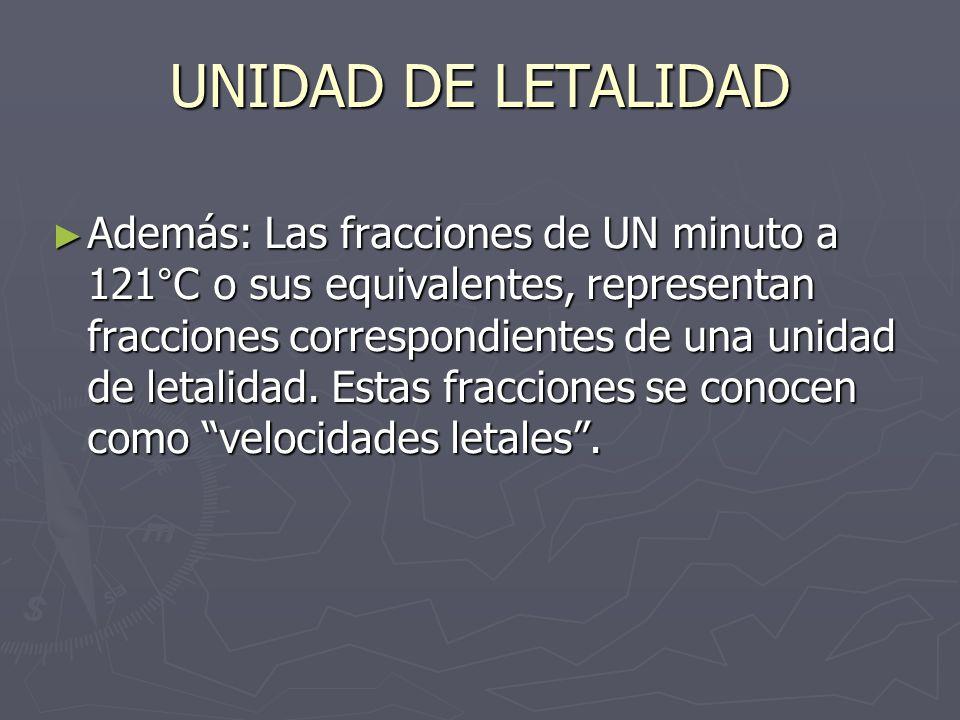 UNIDAD DE LETALIDAD