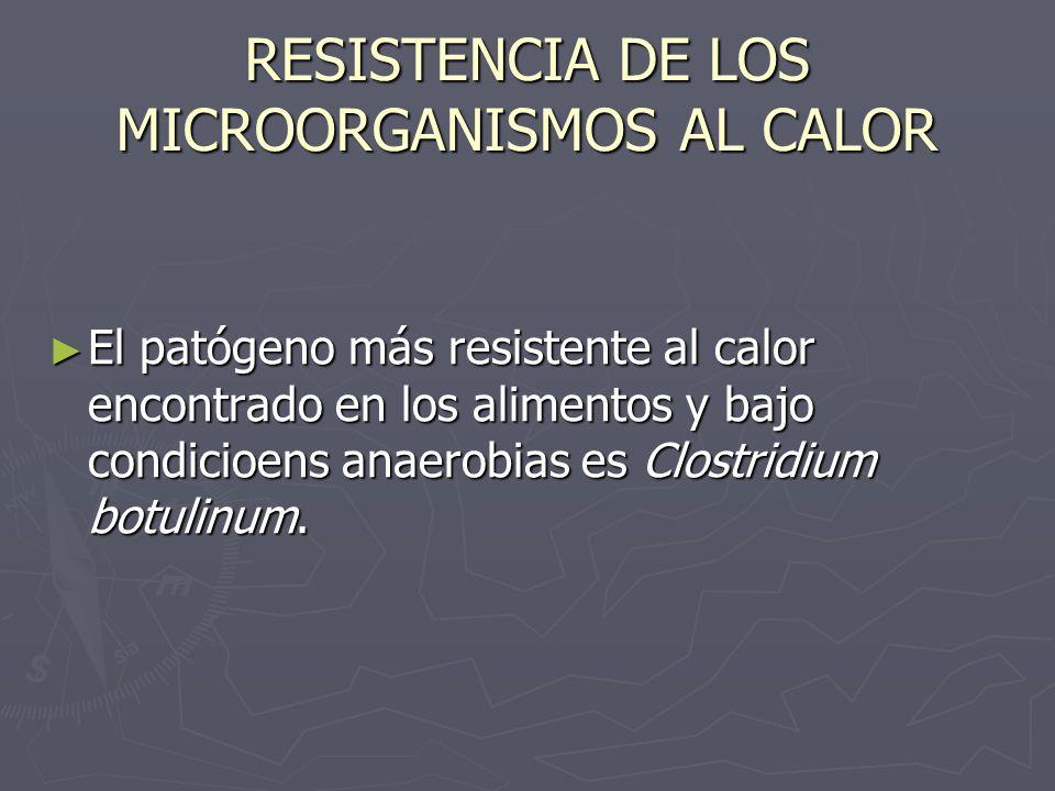 RESISTENCIA DE LOS MICROORGANISMOS AL CALOR