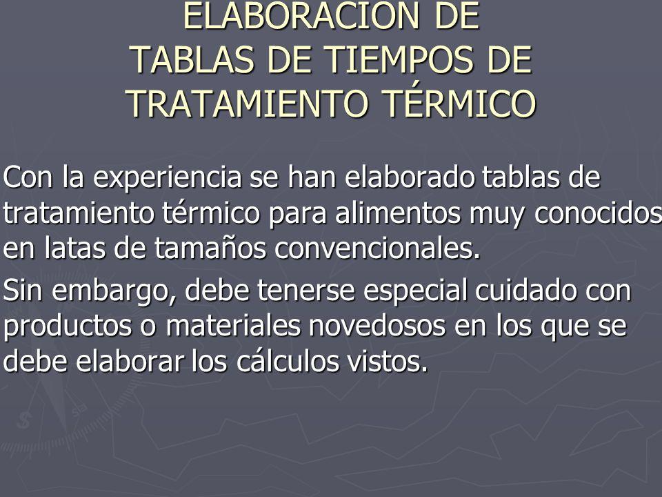 ELABORACIÓN DE TABLAS DE TIEMPOS DE TRATAMIENTO TÉRMICO