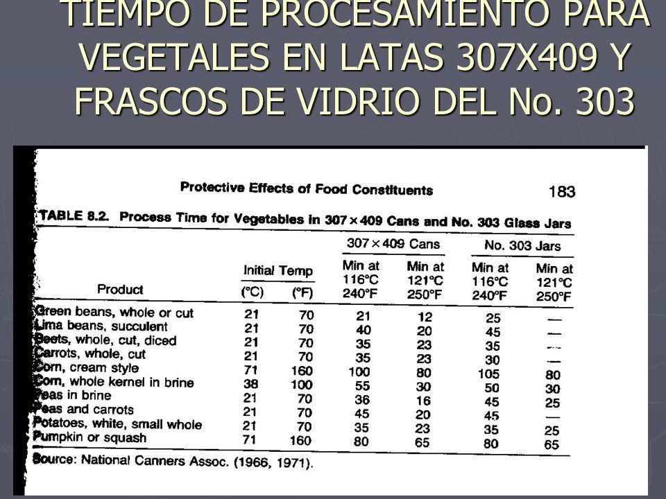 TIEMPO DE PROCESAMIENTO PARA VEGETALES EN LATAS 307X409 Y FRASCOS DE VIDRIO DEL No. 303